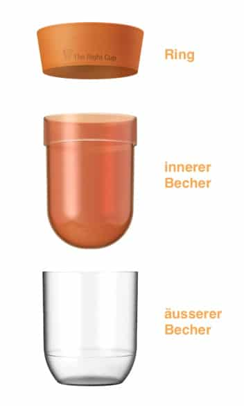 The Right Cup: Design